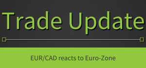 EUR/CAD reacts to Euro-Zone