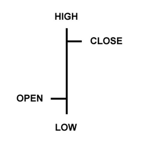 forex-spread-chart