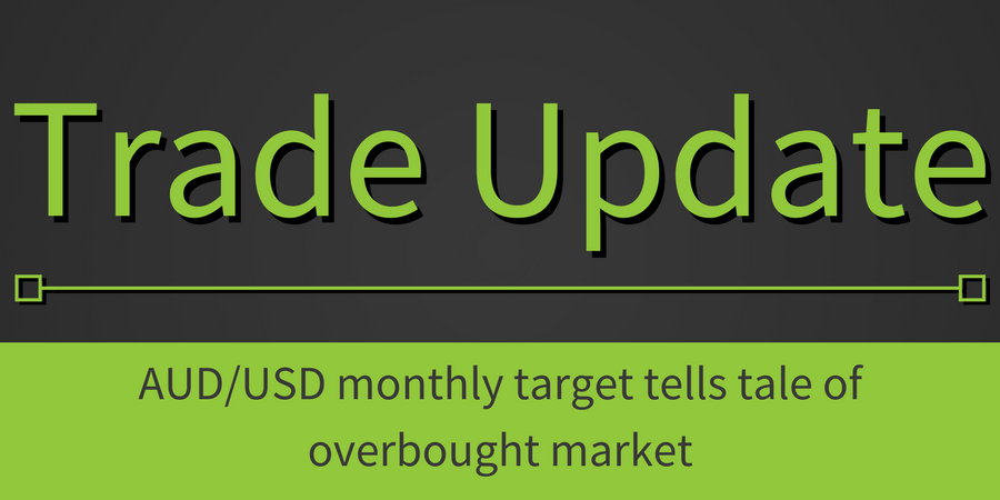 AUD/USD monthly target tells tale of overbought market