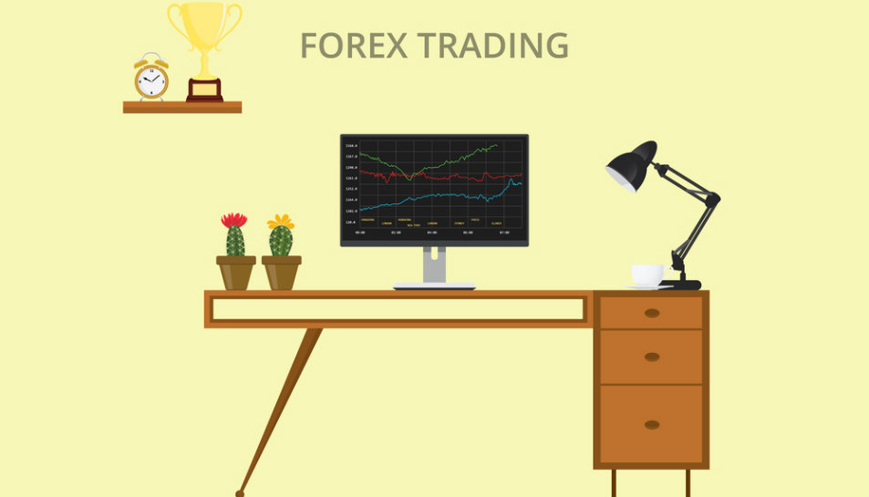 Forex broker inc reviews