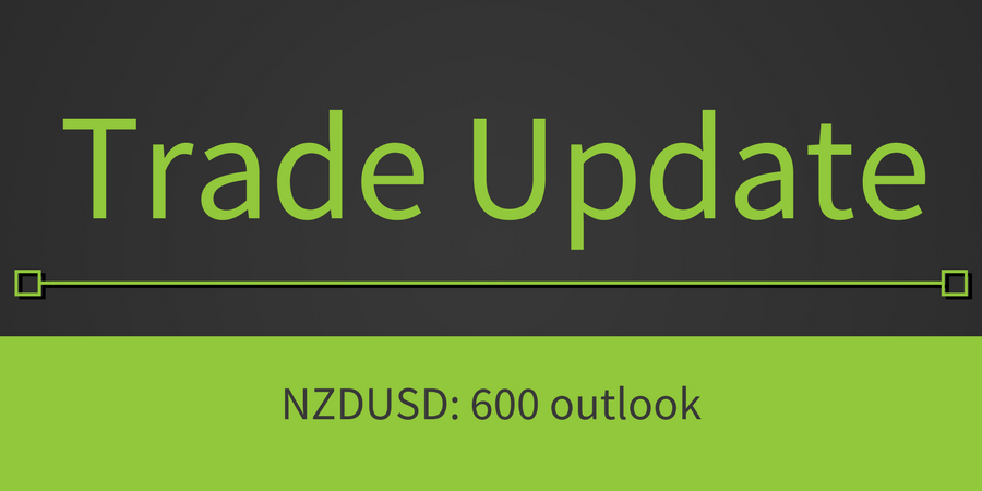 600 pip outlook for NZDUSD | Weekly Forex Analysis