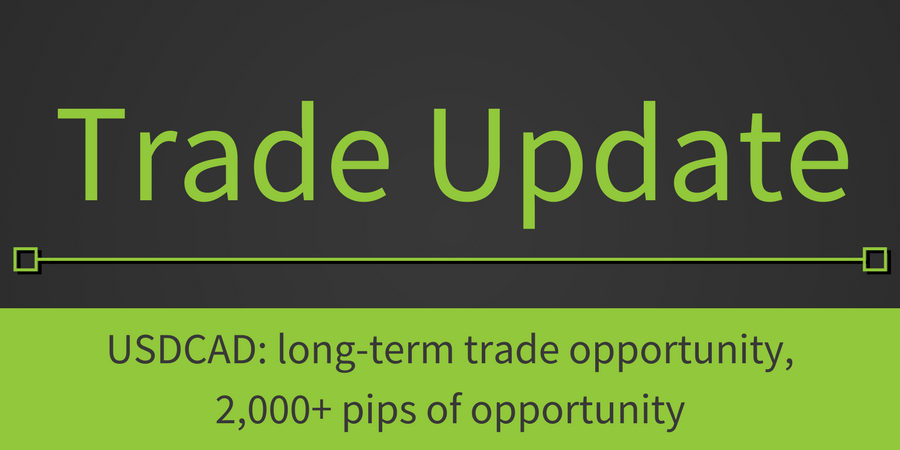USDCAD long term trade plan with 2,000+ pips of opportunity