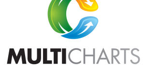 Multicharts Software Review